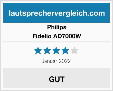 Philips Fidelio AD7000W Test