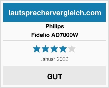 Philips Fidelio AD7000W Test