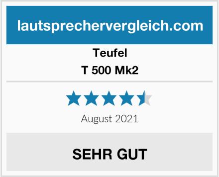 Teufel T 500 Mk2 Test
