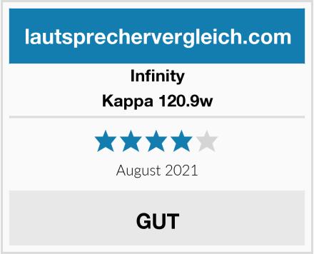 Infinity Kappa 120.9w Test