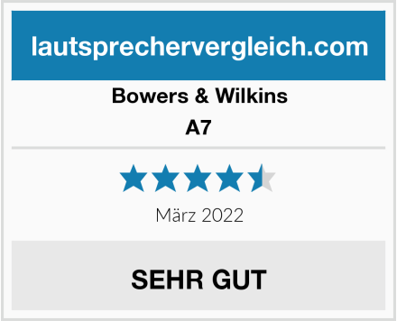 Bowers & Wilkins A7 Test