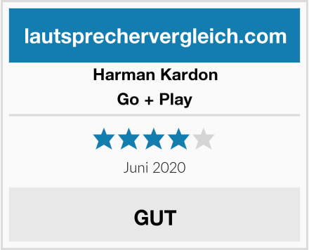 Harman Kardon Go + Play Test