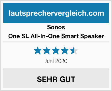 Sonos One SL All-In-One Smart Speaker Test