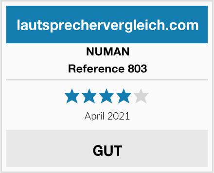 NUMAN Reference 803 Test